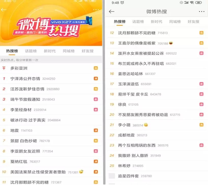 """廖嘉晨分享:利用微博运作""""占卜""""项目,不会""""算命""""也能获取高收益"""